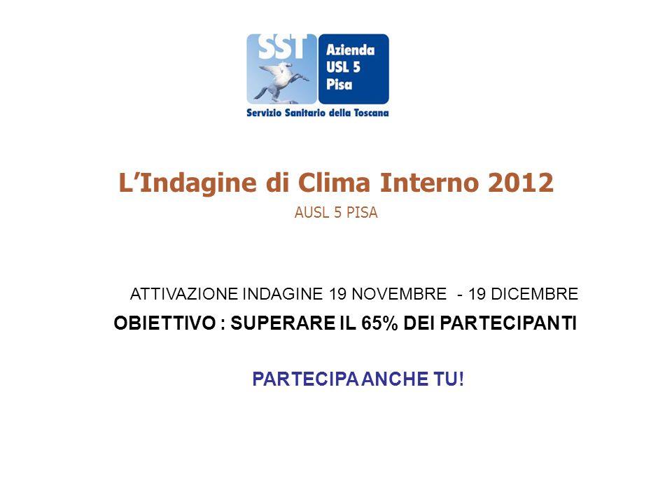 L'Indagine di Clima Interno 2012