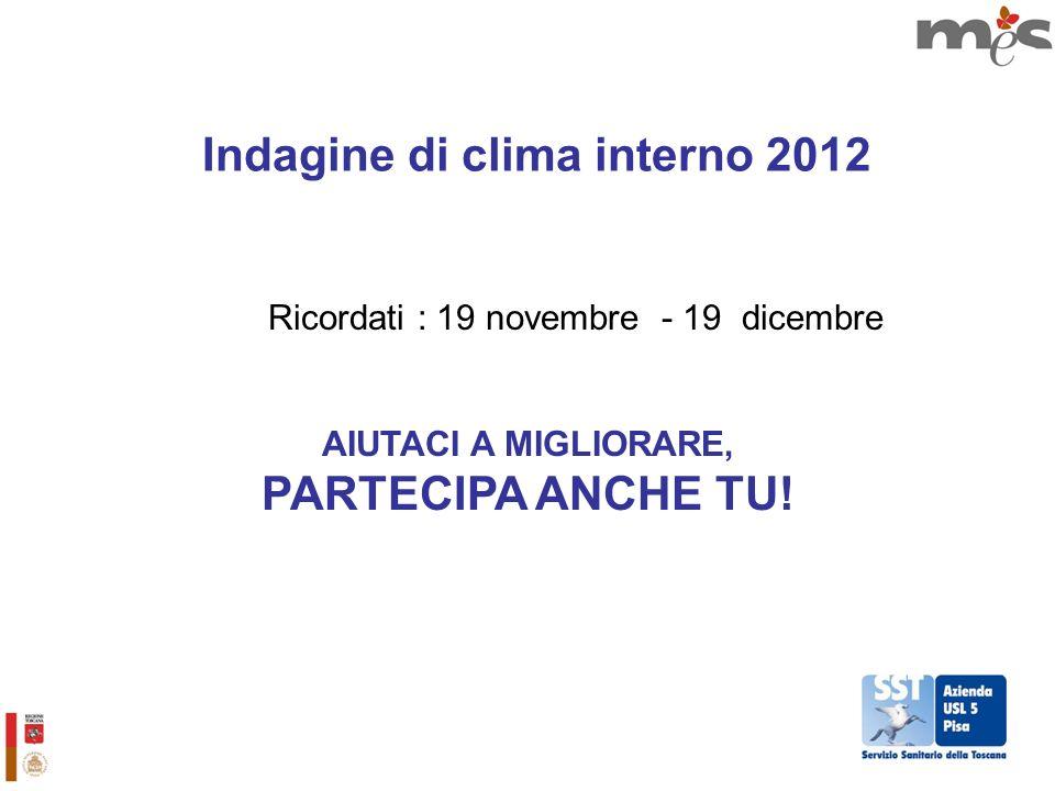 Indagine di clima interno 2012