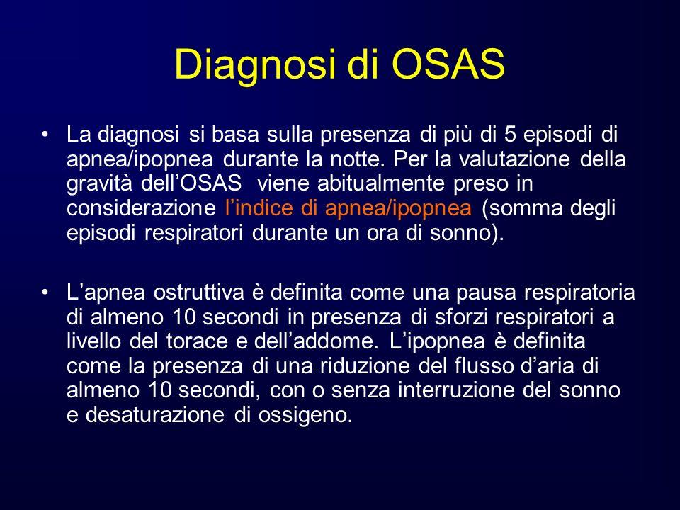 Diagnosi di OSAS