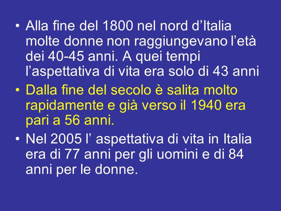 Alla fine del 1800 nel nord d'Italia molte donne non raggiungevano l'età dei 40-45 anni. A quei tempi l'aspettativa di vita era solo di 43 anni