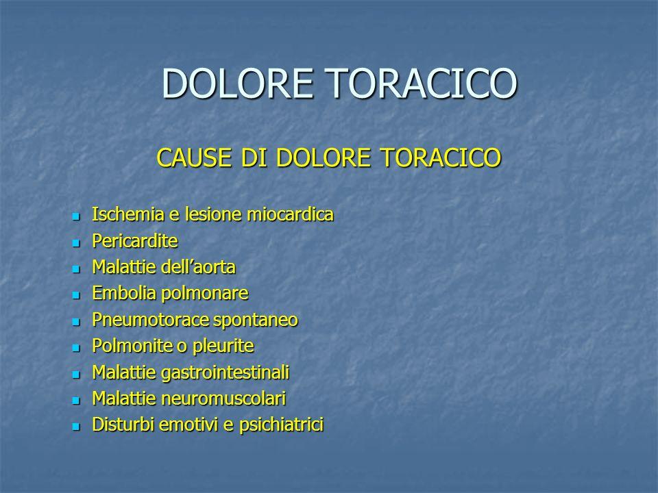 CAUSE DI DOLORE TORACICO