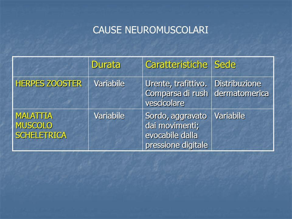 CAUSE NEUROMUSCOLARI Durata Caratteristiche Sede HERPES ZOOSTER