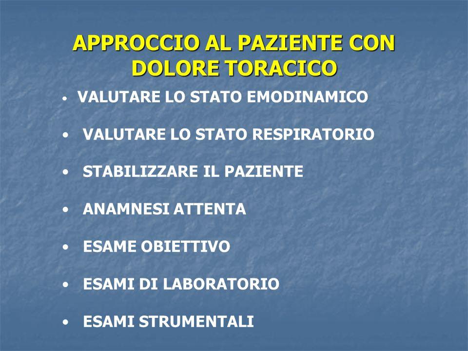 APPROCCIO AL PAZIENTE CON DOLORE TORACICO