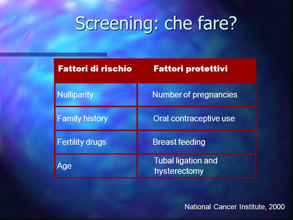 Screening: che fare Nulliparity Number of pregnancies Family history