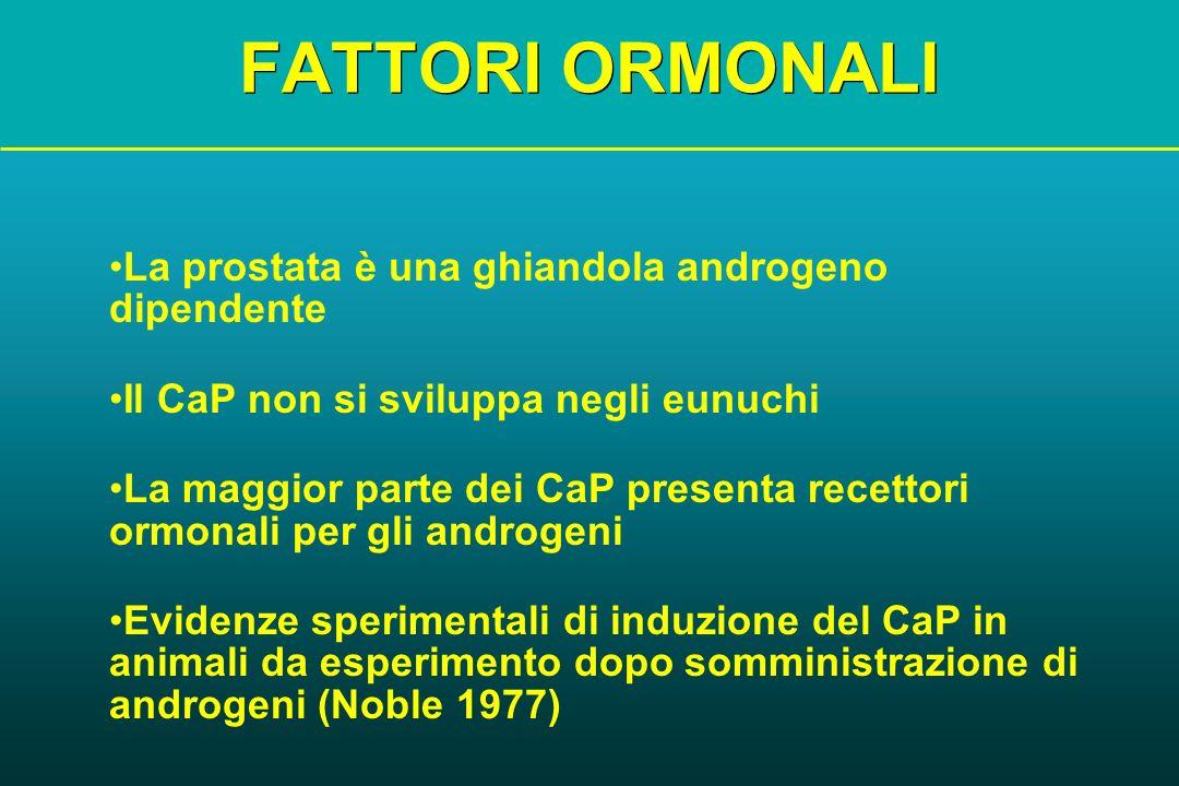 FATTORI ORMONALI La prostata è una ghiandola androgeno dipendente
