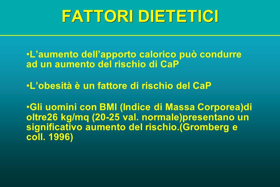 FATTORI DIETETICI L'aumento dell'apporto calorico può condurre ad un aumento del rischio di CaP. L'obesità è un fattore di rischio del CaP.