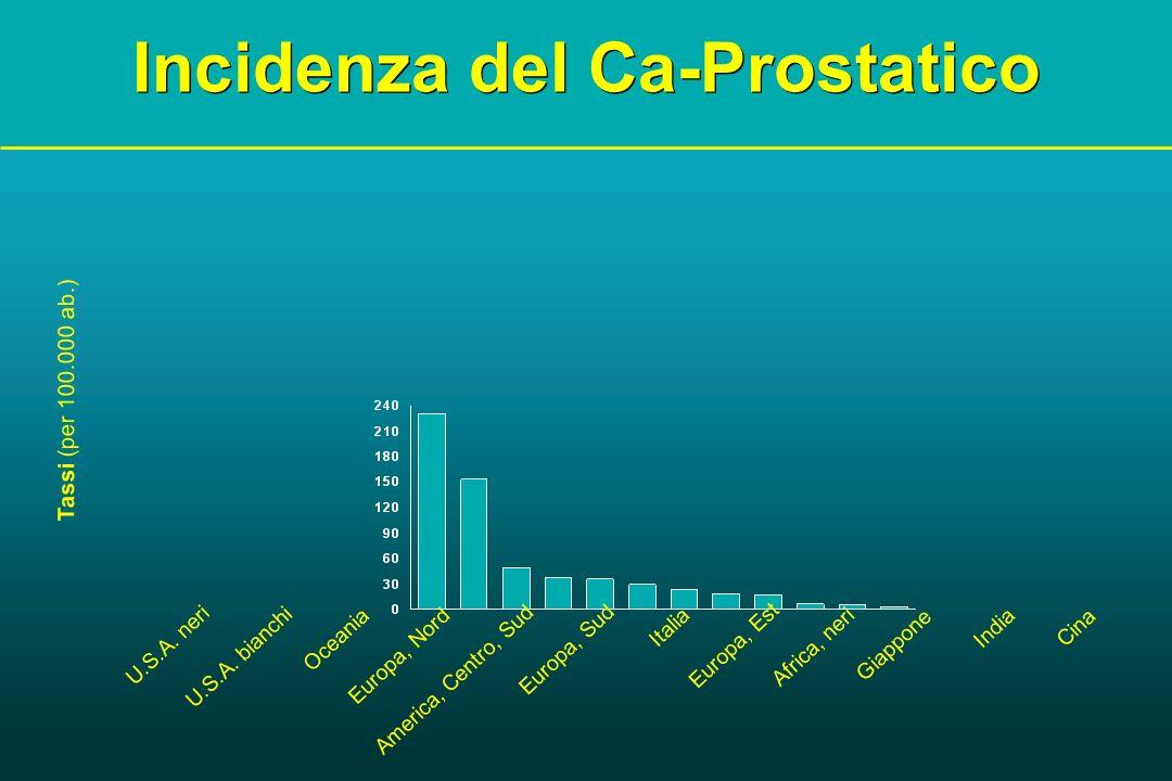 Incidenza del Ca-Prostatico