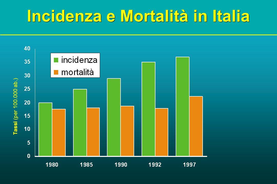 Incidenza e Mortalità in Italia
