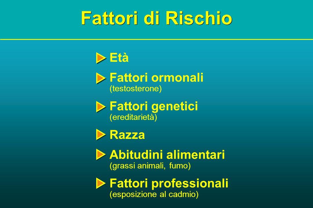 Fattori di Rischio Età Fattori ormonali Fattori genetici Razza
