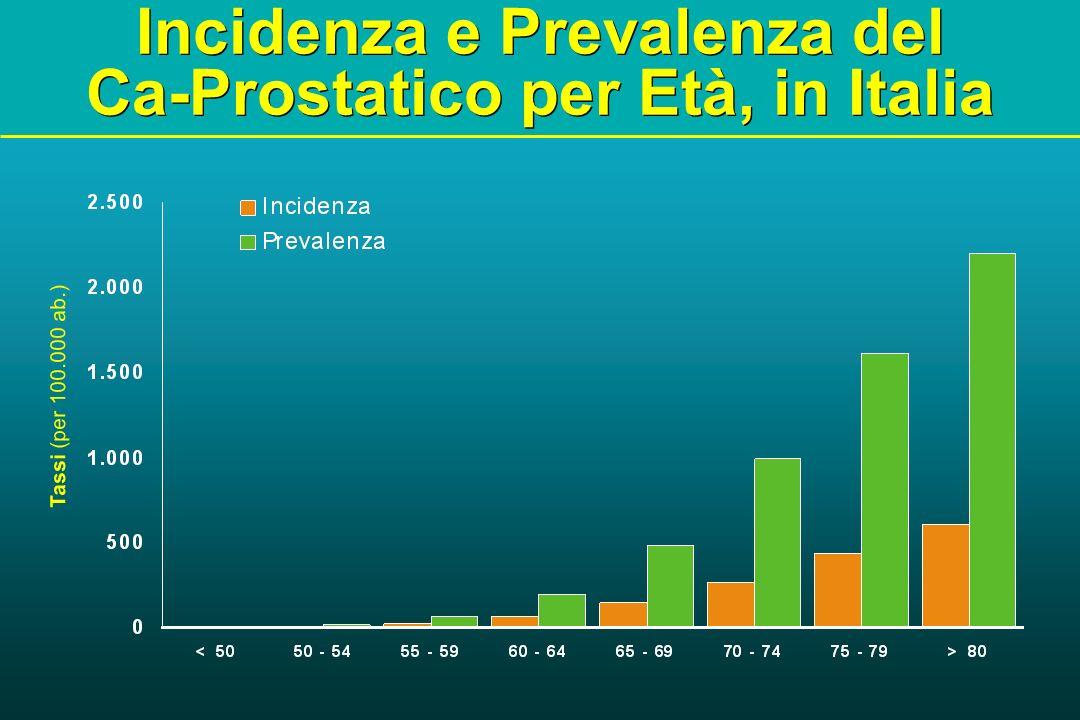 Incidenza e Prevalenza del Ca-Prostatico per Età, in Italia