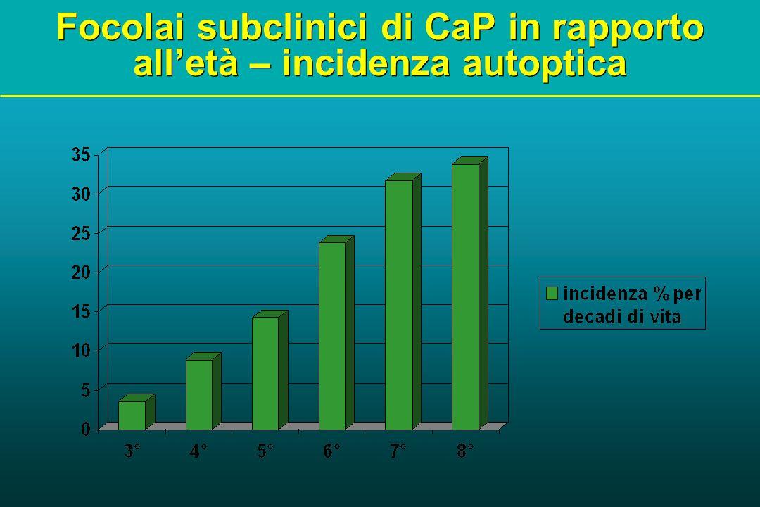 Focolai subclinici di CaP in rapporto all'età – incidenza autoptica