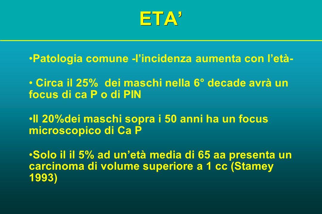 ETA' Patologia comune -l'incidenza aumenta con l'età-