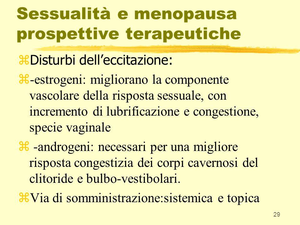 Sessualità e menopausa prospettive terapeutiche