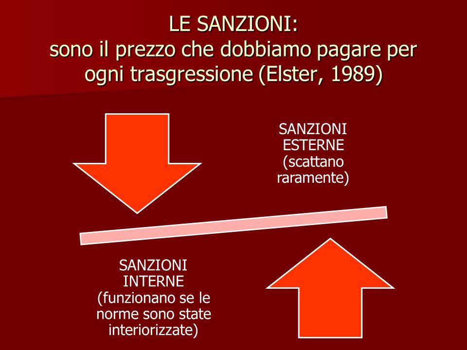 LE SANZIONI: sono il prezzo che dobbiamo pagare per ogni trasgressione (Elster, 1989)