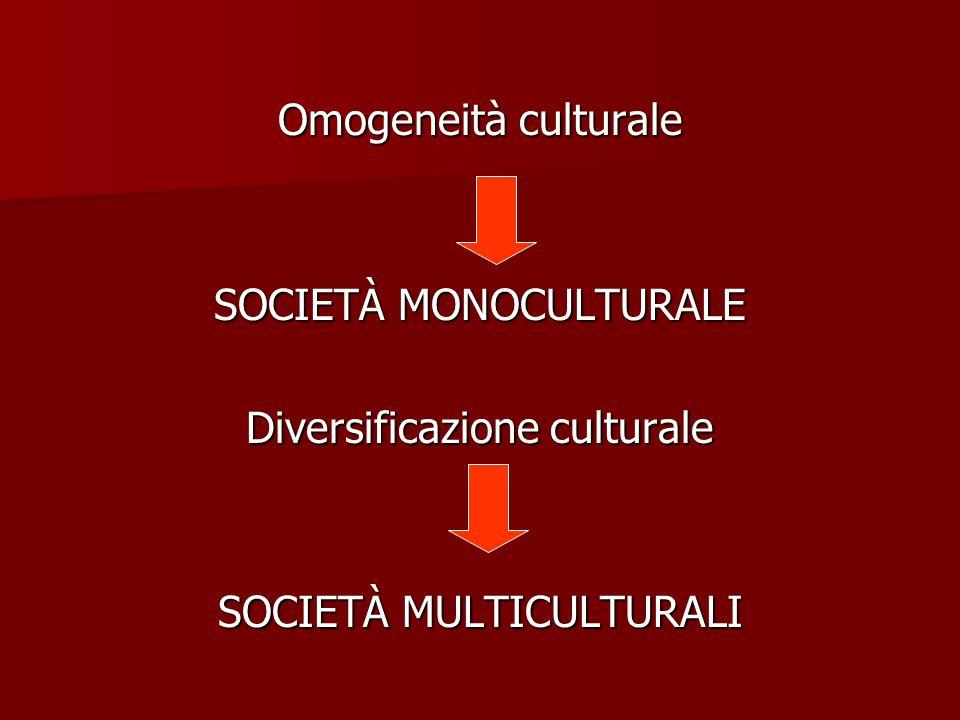 SOCIETÀ MONOCULTURALE Diversificazione culturale