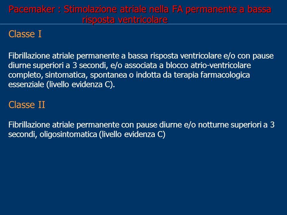 Pacemaker : Stimolazione atriale nella FA permanente a bassa risposta ventricolare