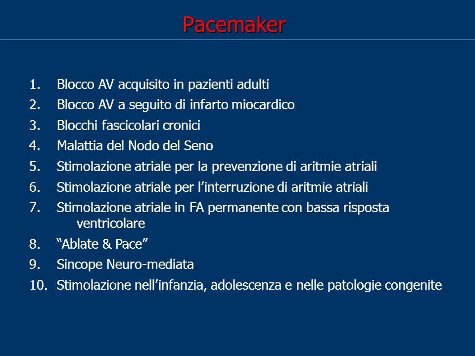 Pacemaker Blocco AV acquisito in pazienti adulti