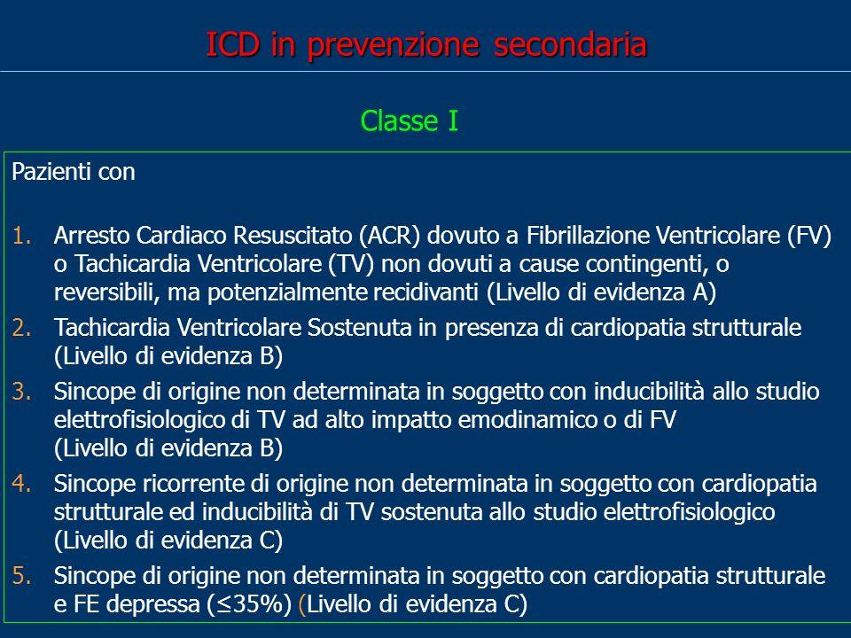 ICD in prevenzione secondaria