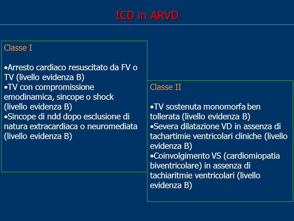 ICD in ARVD Classe I. Arresto cardiaco resuscitato da FV o TV (livello evidenza B)