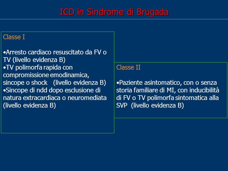 ICD in Sindrome di Brugada