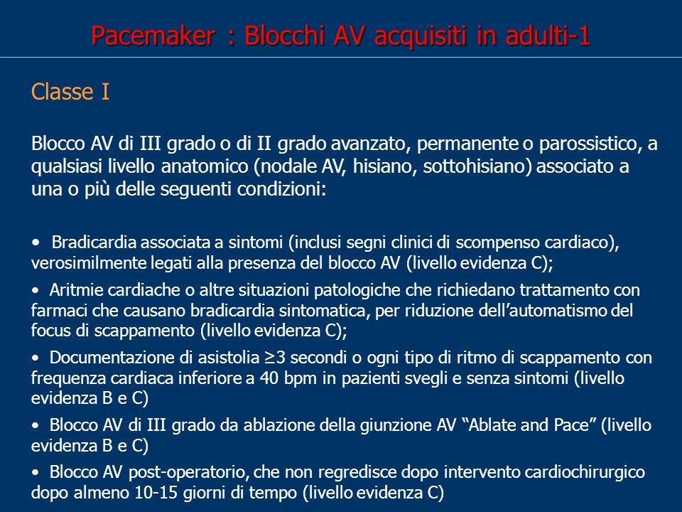 Pacemaker : Blocchi AV acquisiti in adulti-1