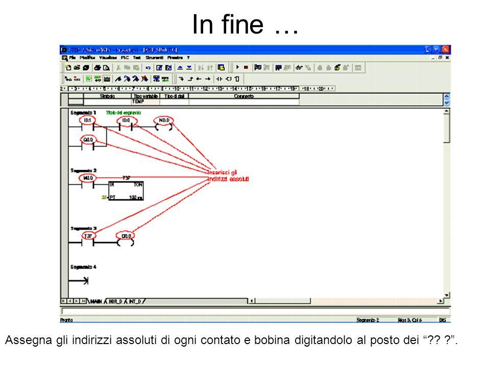 In fine … Assegna gli indirizzi assoluti di ogni contato e bobina digitandolo al posto dei .