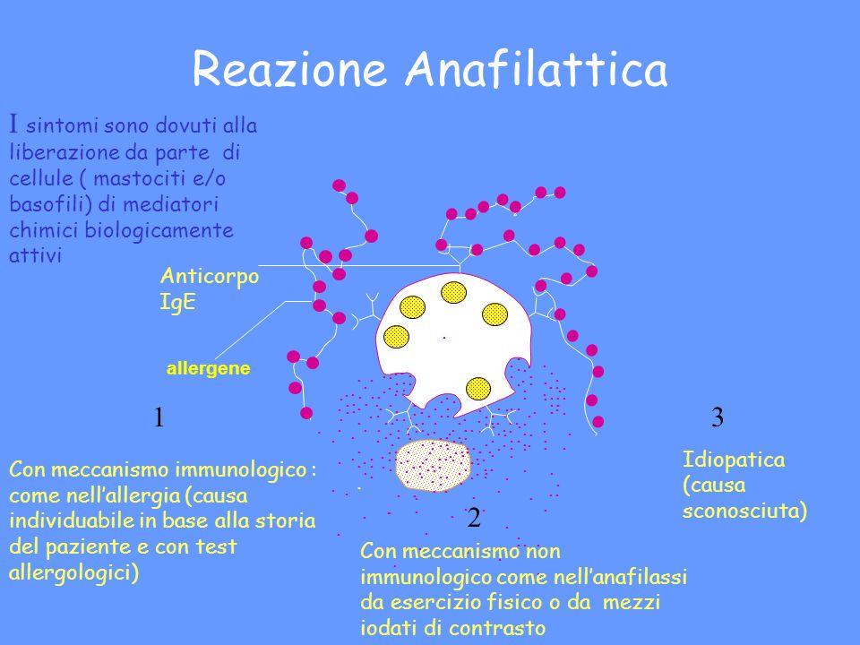Reazione Anafilattica