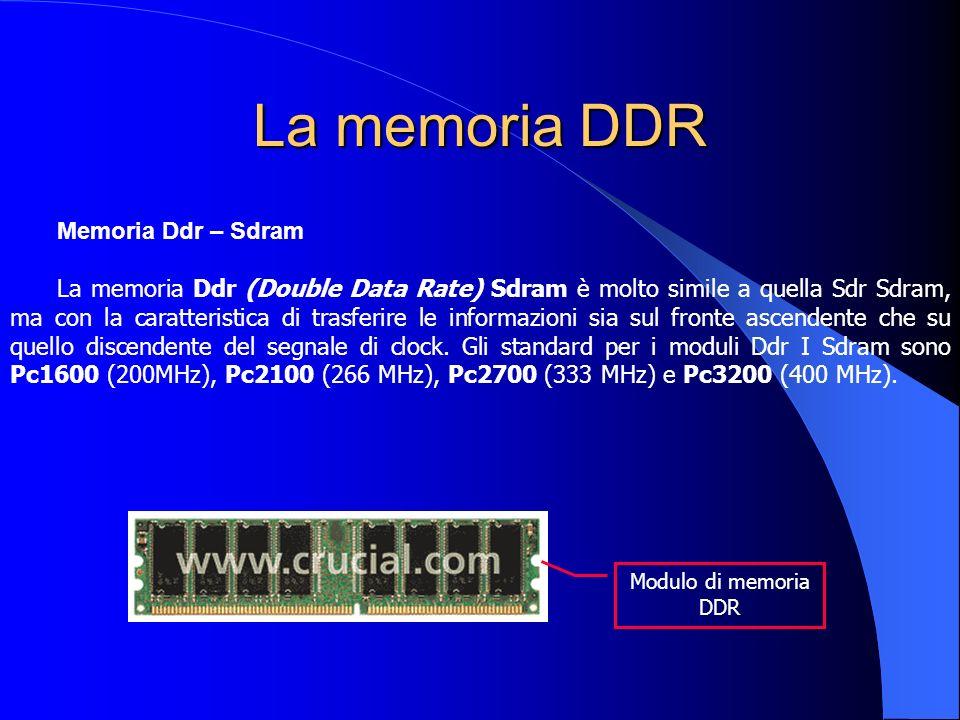 La memoria DDR Memoria Ddr – Sdram