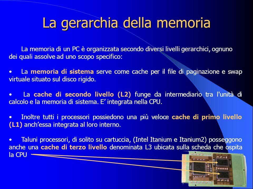 La gerarchia della memoria