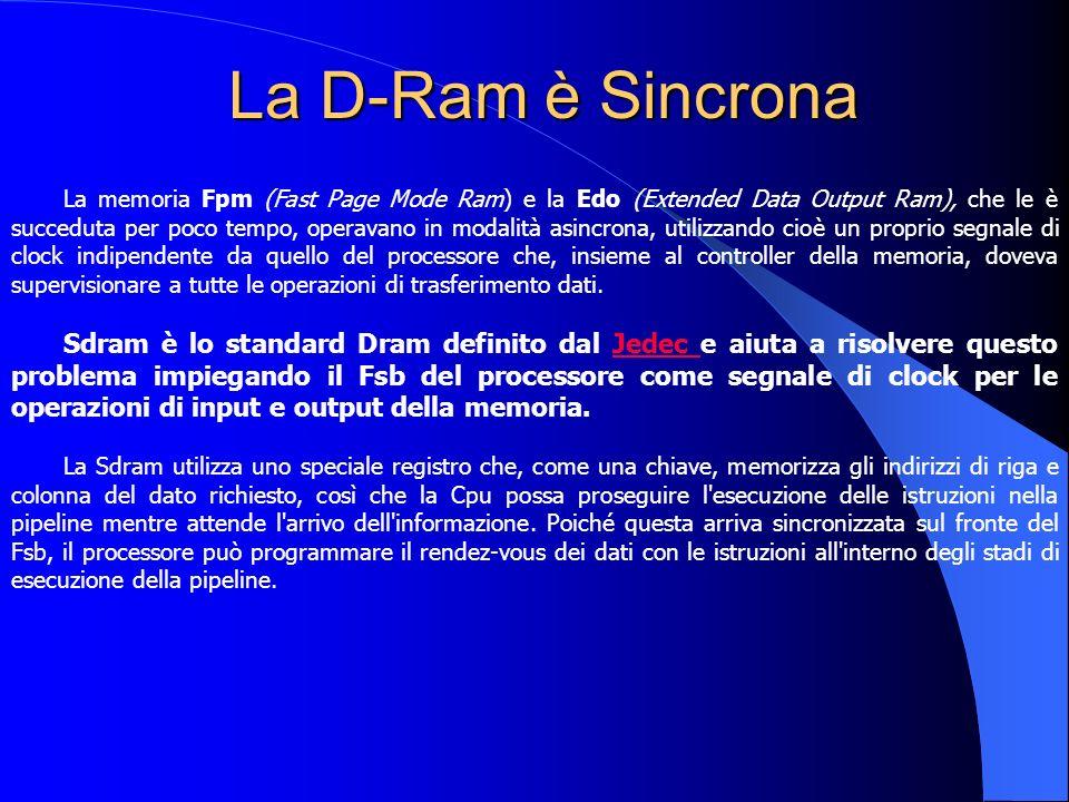 La D-Ram è Sincrona