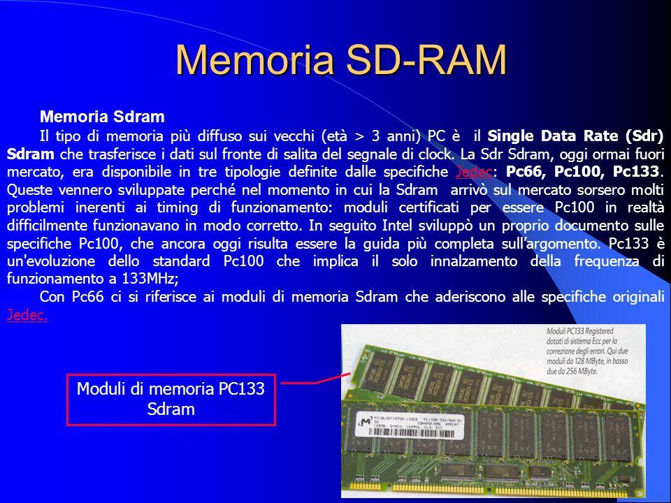 Moduli di memoria PC133 Sdram