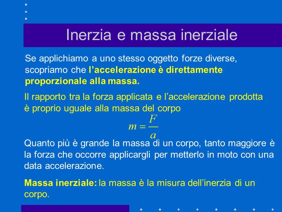 Inerzia e massa inerziale