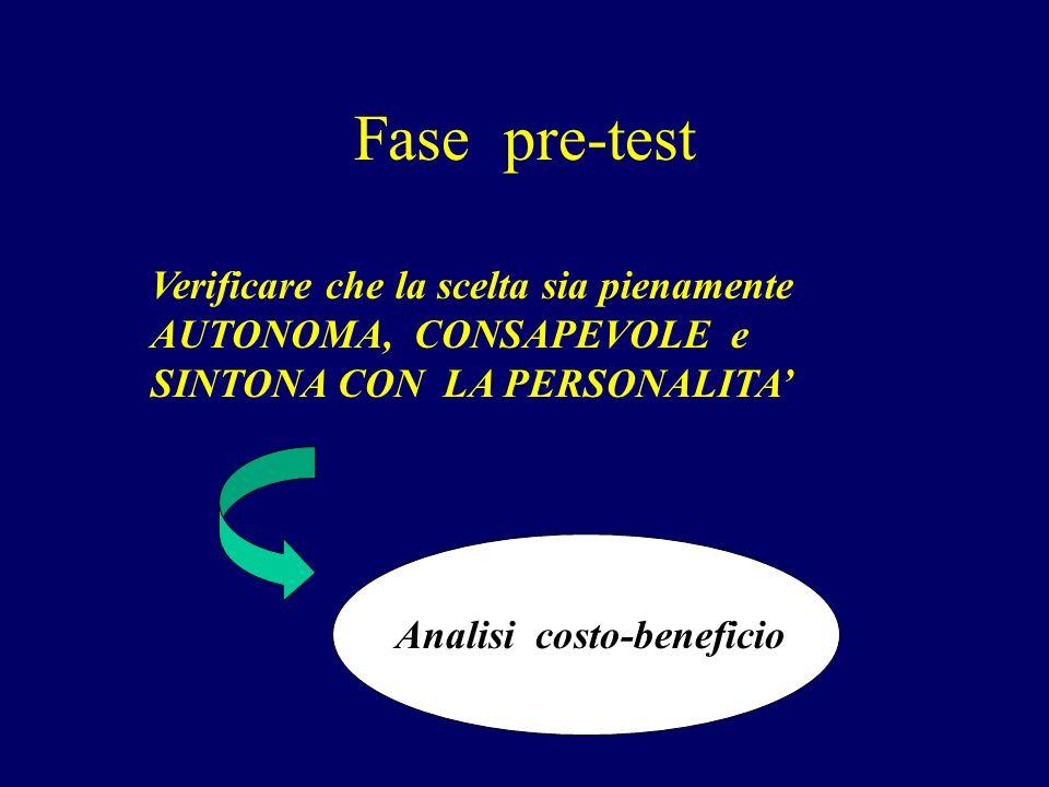 Fase pre-test Verificare che la scelta sia pienamente AUTONOMA, CONSAPEVOLE e SINTONA CON LA PERSONALITA'