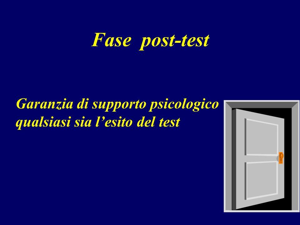 Fase post-test Garanzia di supporto psicologico qualsiasi sia l'esito del test