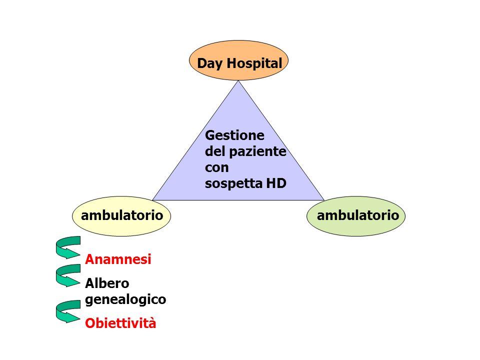 Day Hospital Gestione del paziente con sospetta HD. ambulatorio. ambulatorio. Anamnesi. Albero genealogico.