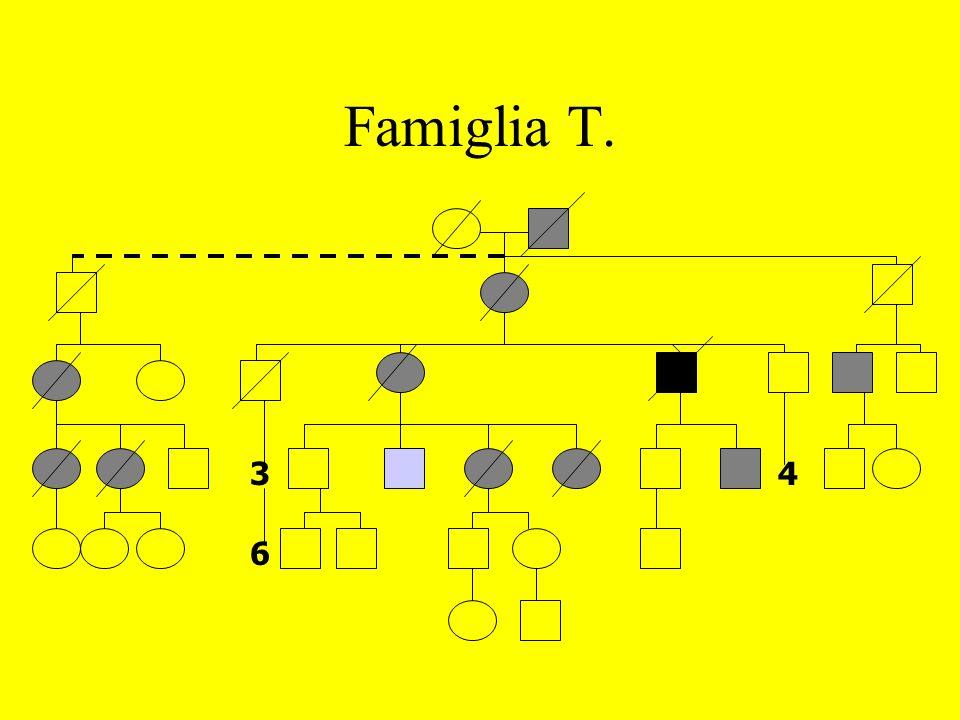 Famiglia T. 3 4 6