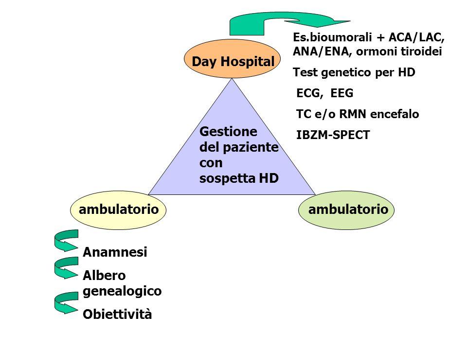 Gestione del paziente con sospetta HD