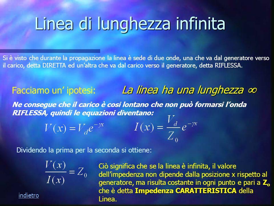 Linea di lunghezza infinita