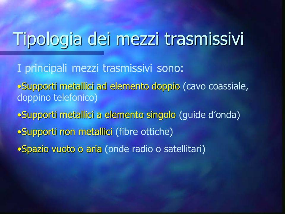 Tipologia dei mezzi trasmissivi