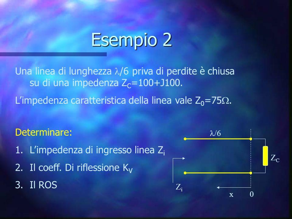 Esempio 2 Una linea di lunghezza /6 priva di perdite è chiusa su di una impedenza ZC=100+J100. L'impedenza caratteristica della linea vale Z0=75.