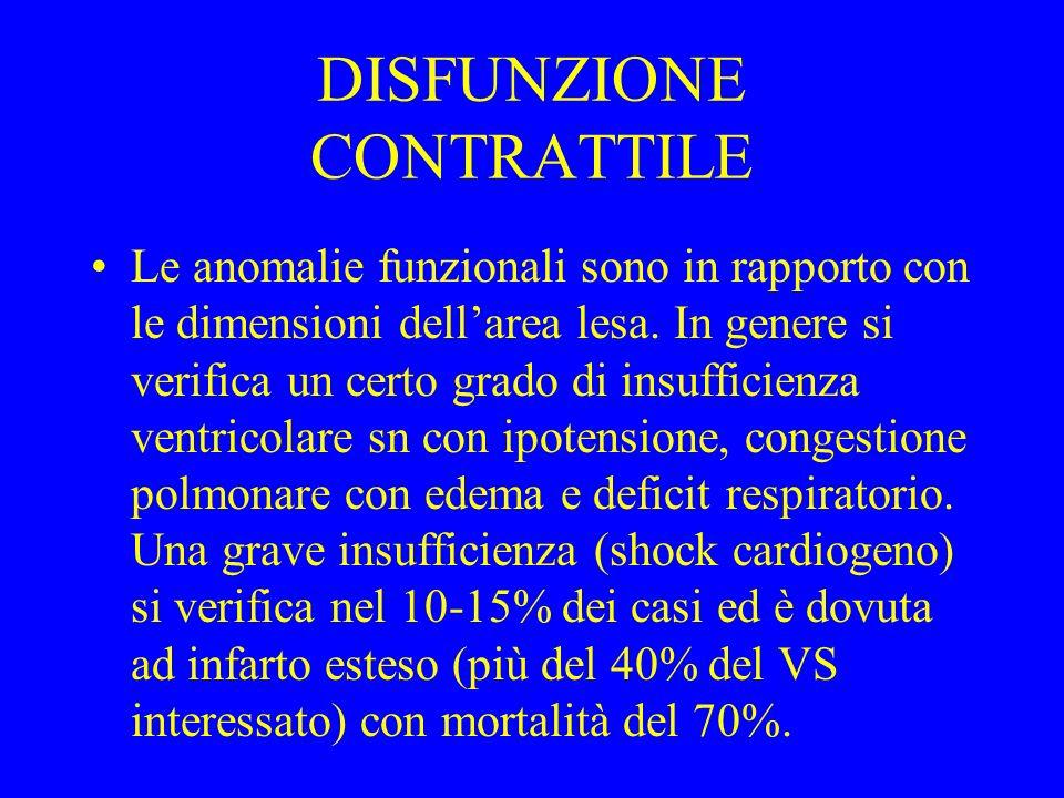 DISFUNZIONE CONTRATTILE