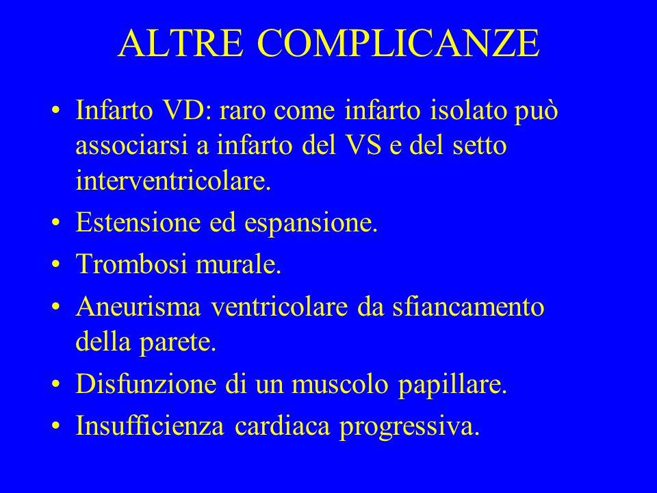 ALTRE COMPLICANZE Infarto VD: raro come infarto isolato può associarsi a infarto del VS e del setto interventricolare.