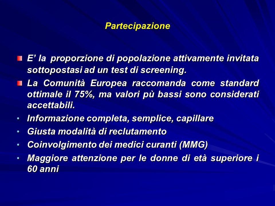Partecipazione E' la proporzione di popolazione attivamente invitata sottopostasi ad un test di screening.
