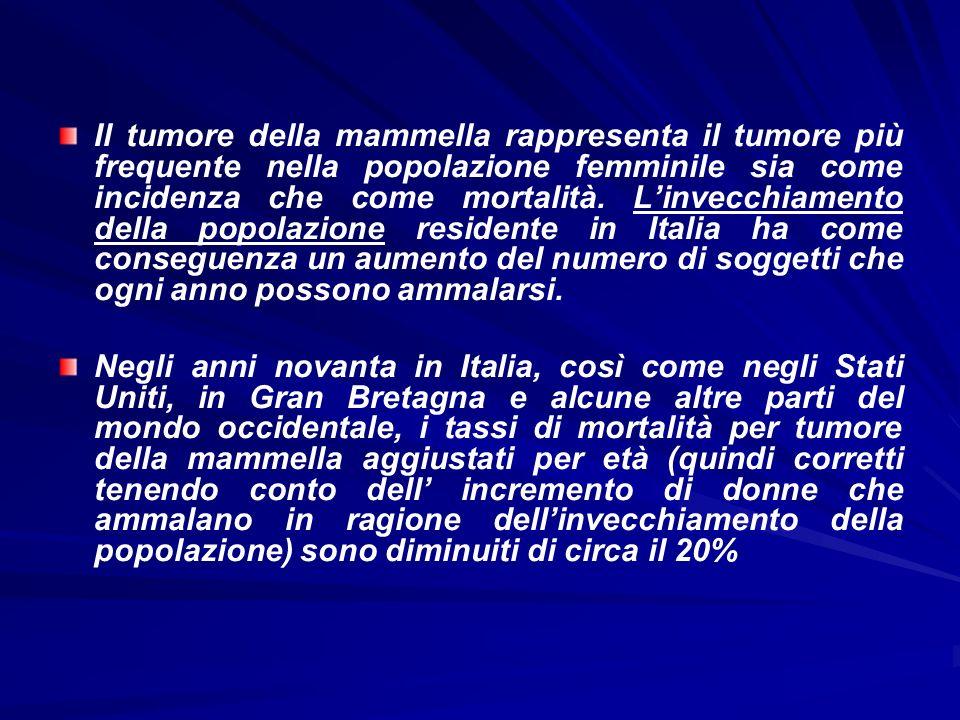 Il tumore della mammella rappresenta il tumore più frequente nella popolazione femminile sia come incidenza che come mortalità. L'invecchiamento della popolazione residente in Italia ha come conseguenza un aumento del numero di soggetti che ogni anno possono ammalarsi.