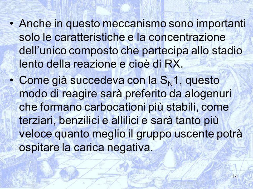 Anche in questo meccanismo sono importanti solo le caratteristiche e la concentrazione dell'unico composto che partecipa allo stadio lento della reazione e cioè di RX.