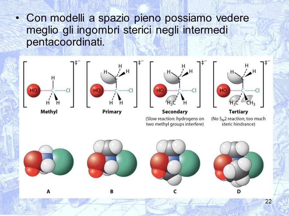Con modelli a spazio pieno possiamo vedere meglio gli ingombri sterici negli intermedi pentacoordinati.