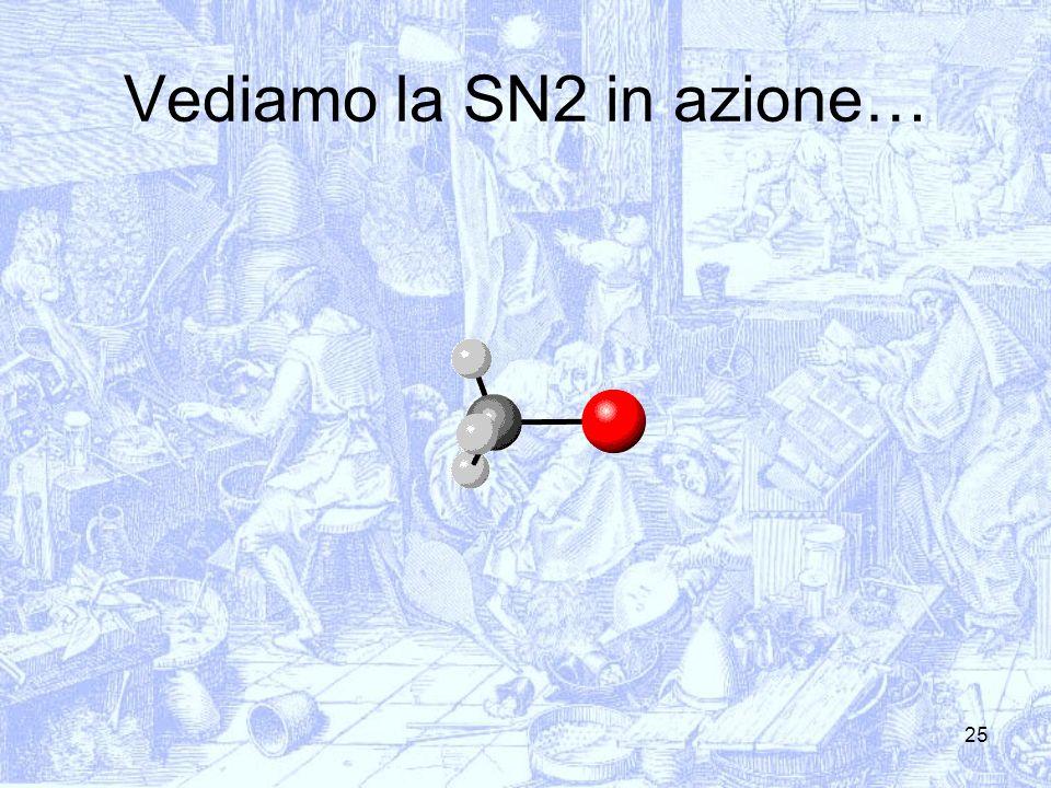 Vediamo la SN2 in azione…