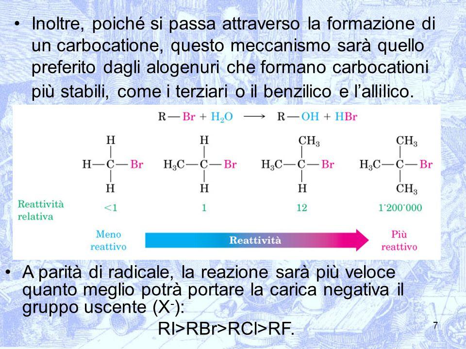 RI>RBr>RCl>RF.