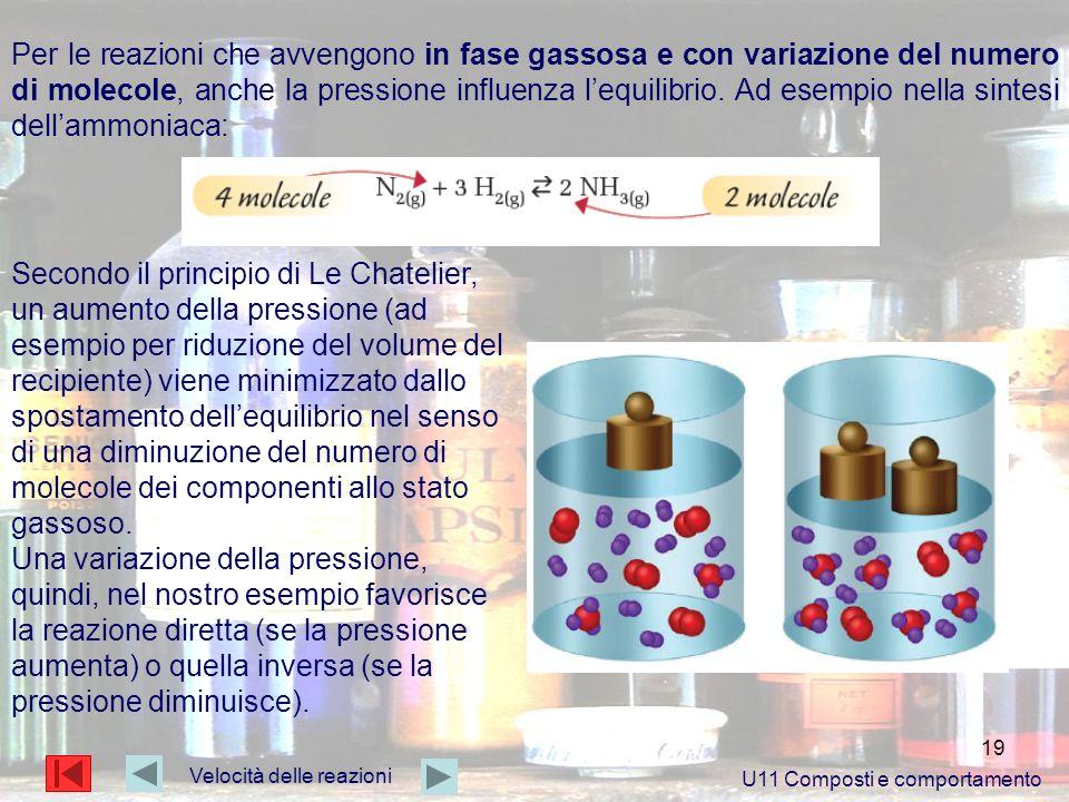 Per le reazioni che avvengono in fase gassosa e con variazione del numero di molecole, anche la pressione influenza l'equilibrio. Ad esempio nella sintesi dell'ammoniaca: