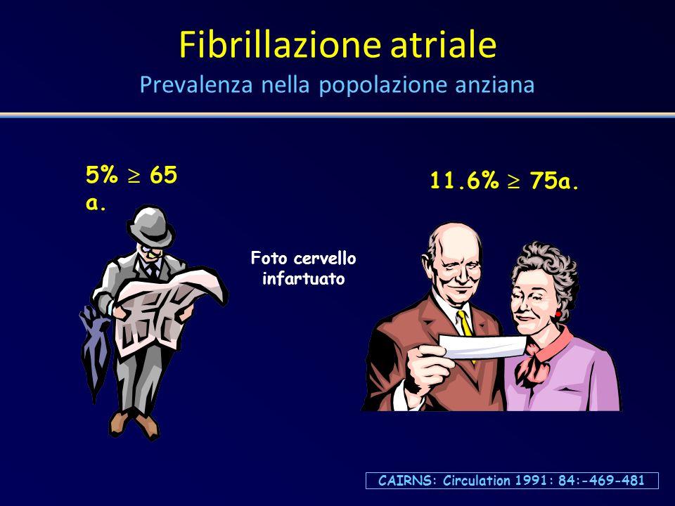 Fibrillazione atriale Prevalenza nella popolazione anziana
